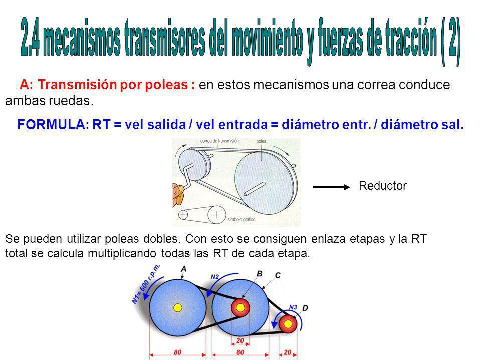 2.4 mecanismos transmisores del movimiento y fuerzas de tracción ( 2)