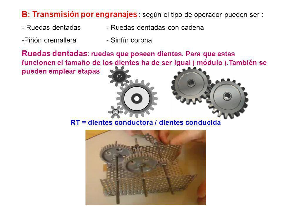 B: Transmisión por engranajes : según el tipo de operador pueden ser :