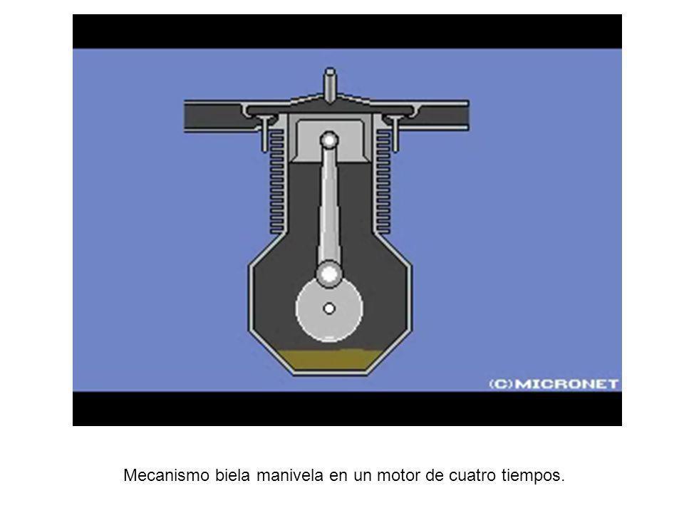 Mecanismo biela manivela en un motor de cuatro tiempos.