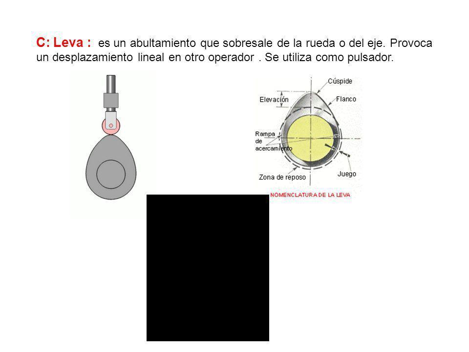C: Leva : es un abultamiento que sobresale de la rueda o del eje