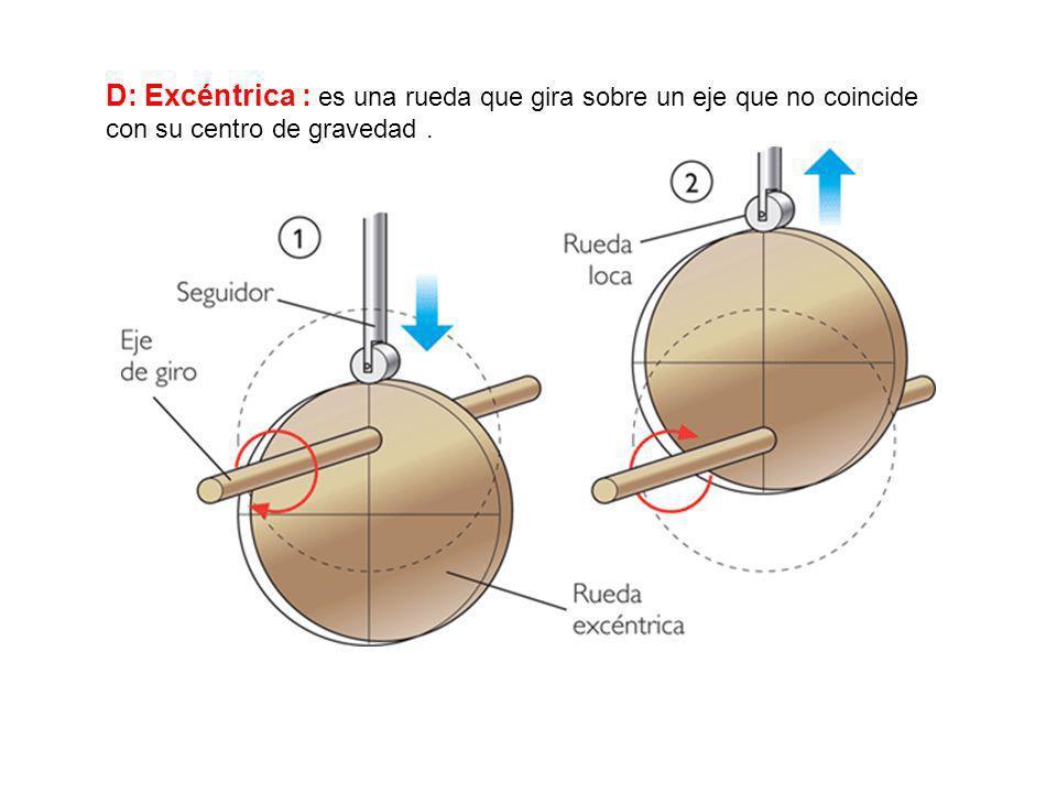 D: Excéntrica : es una rueda que gira sobre un eje que no coincide con su centro de gravedad .
