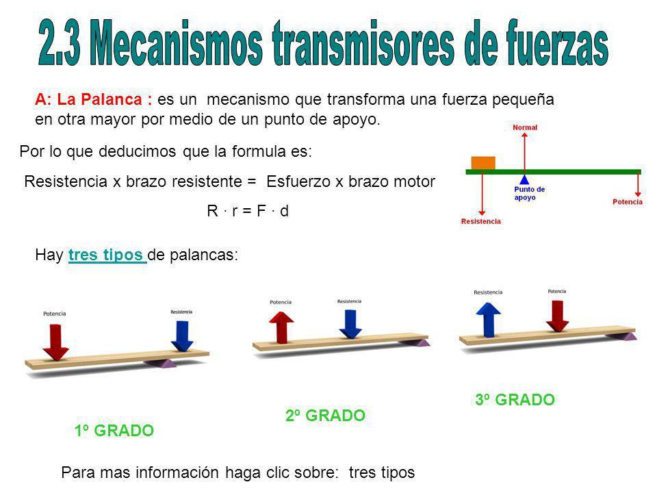 2.3 Mecanismos transmisores de fuerzas