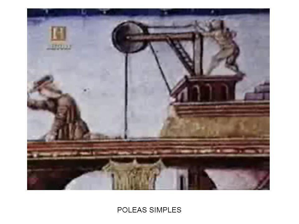 POLEAS SIMPLES