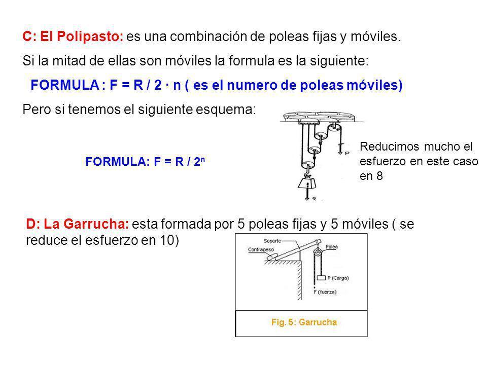 FORMULA : F = R / 2 · n ( es el numero de poleas móviles)