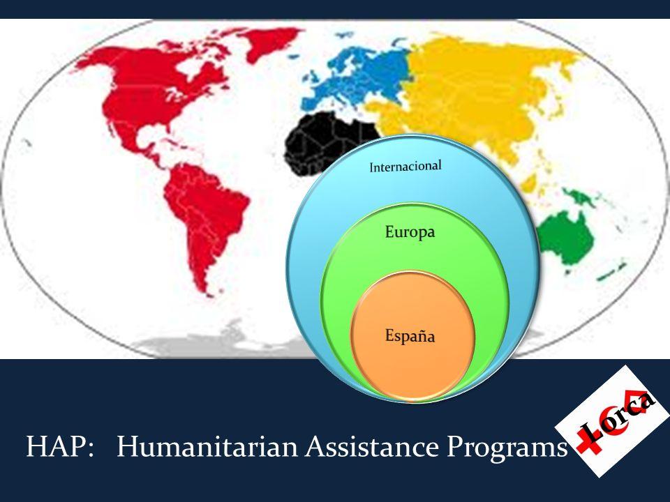 HAP: Humanitarian Assistance Programs