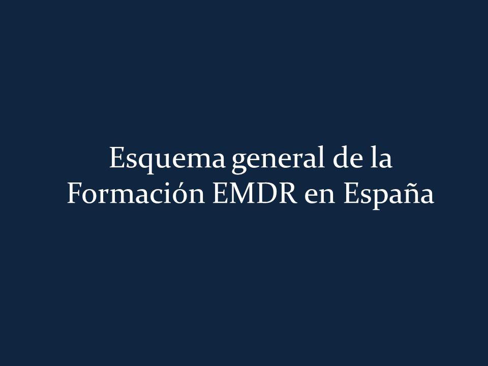 Formación EMDR en España