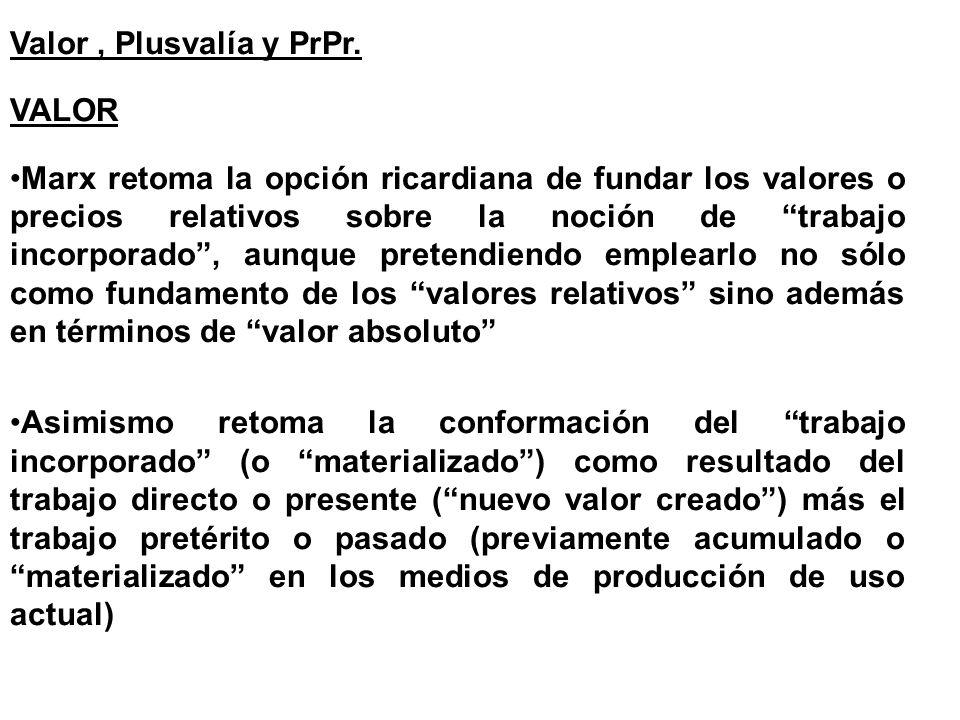 Valor , Plusvalía y PrPr. VALOR.