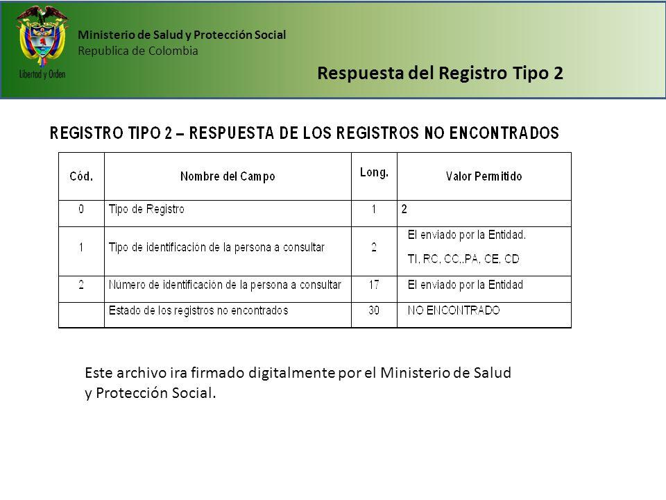 Respuesta del Registro Tipo 2