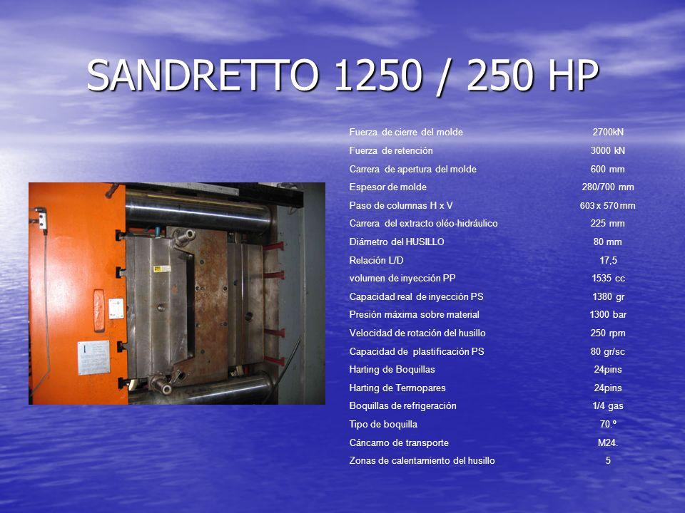 SANDRETTO 1250 / 250 HP Fuerza de cierre del molde 2700kN