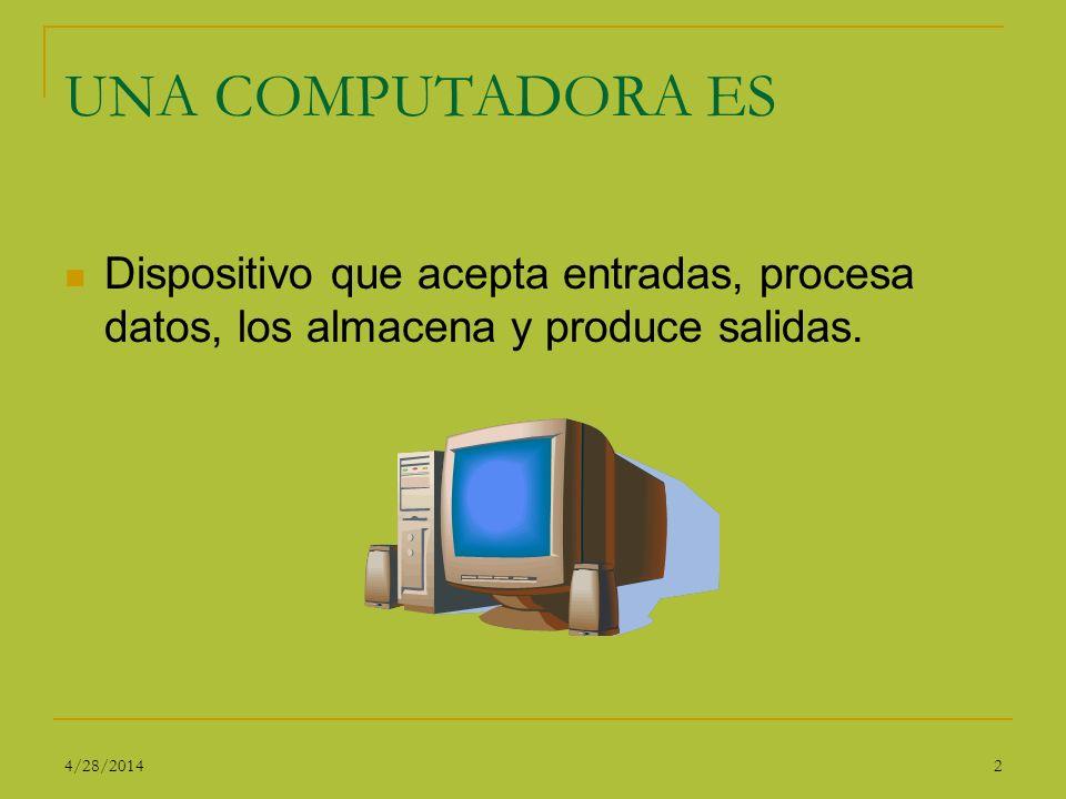 UNA COMPUTADORA ES Dispositivo que acepta entradas, procesa datos, los almacena y produce salidas. 3/29/2017.