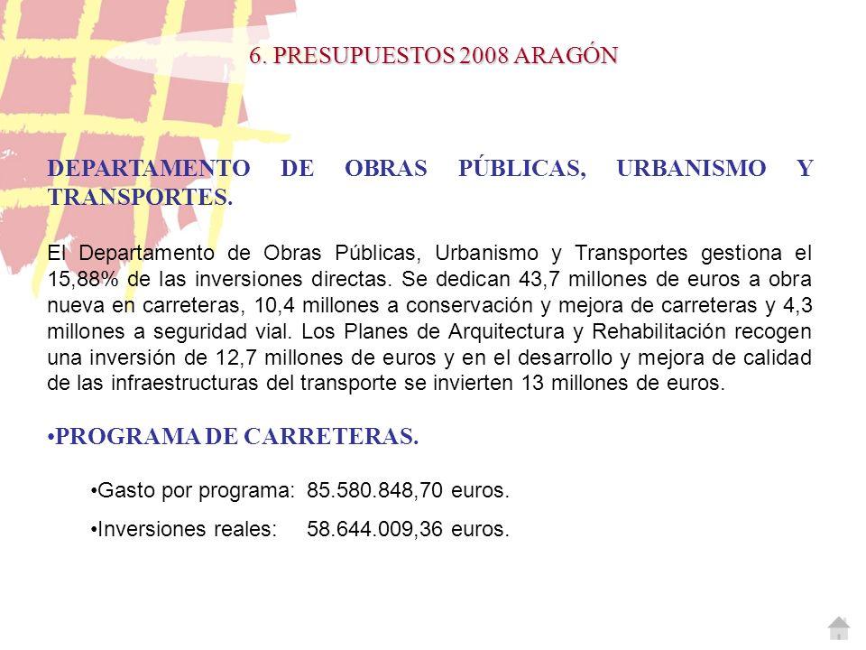 DEPARTAMENTO DE OBRAS PÚBLICAS, URBANISMO Y TRANSPORTES.