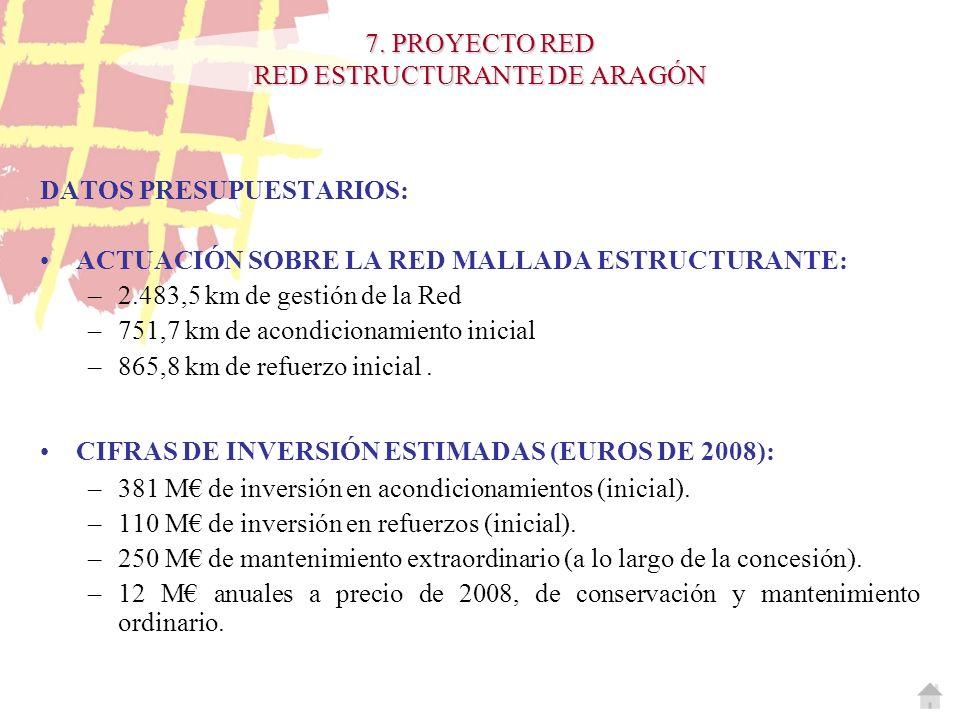 7. PROYECTO RED RED ESTRUCTURANTE DE ARAGÓN