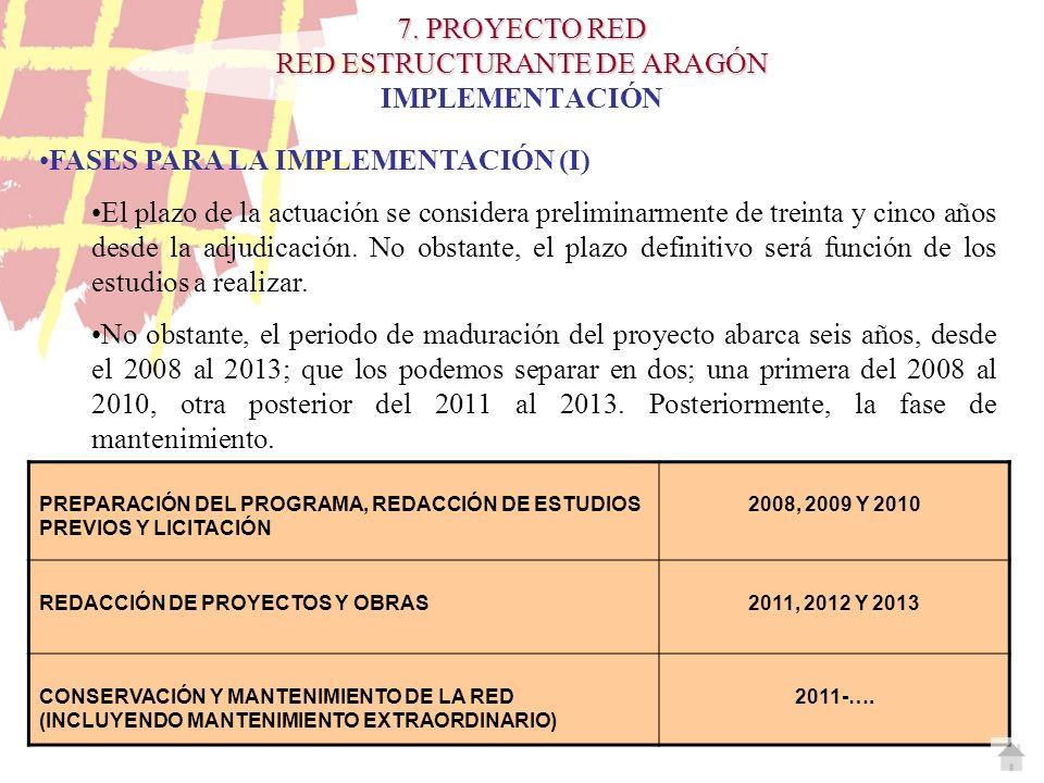 7. PROYECTO RED RED ESTRUCTURANTE DE ARAGÓN IMPLEMENTACIÓN