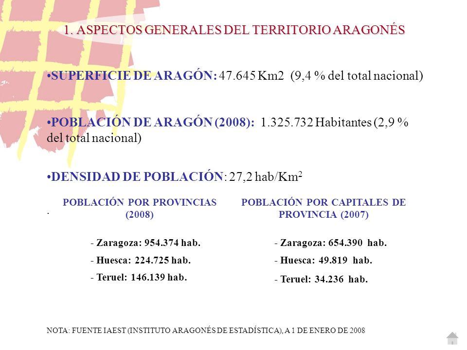 1. ASPECTOS GENERALES DEL TERRITORIO ARAGONÉS