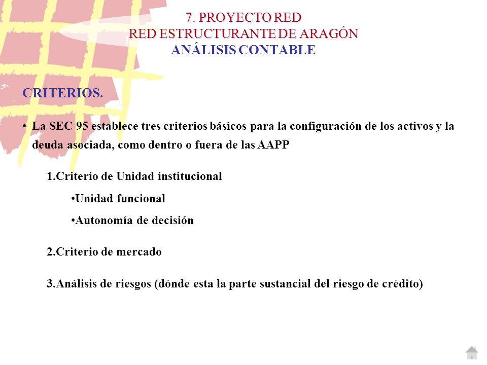 7. PROYECTO RED RED ESTRUCTURANTE DE ARAGÓN ANÁLISIS CONTABLE