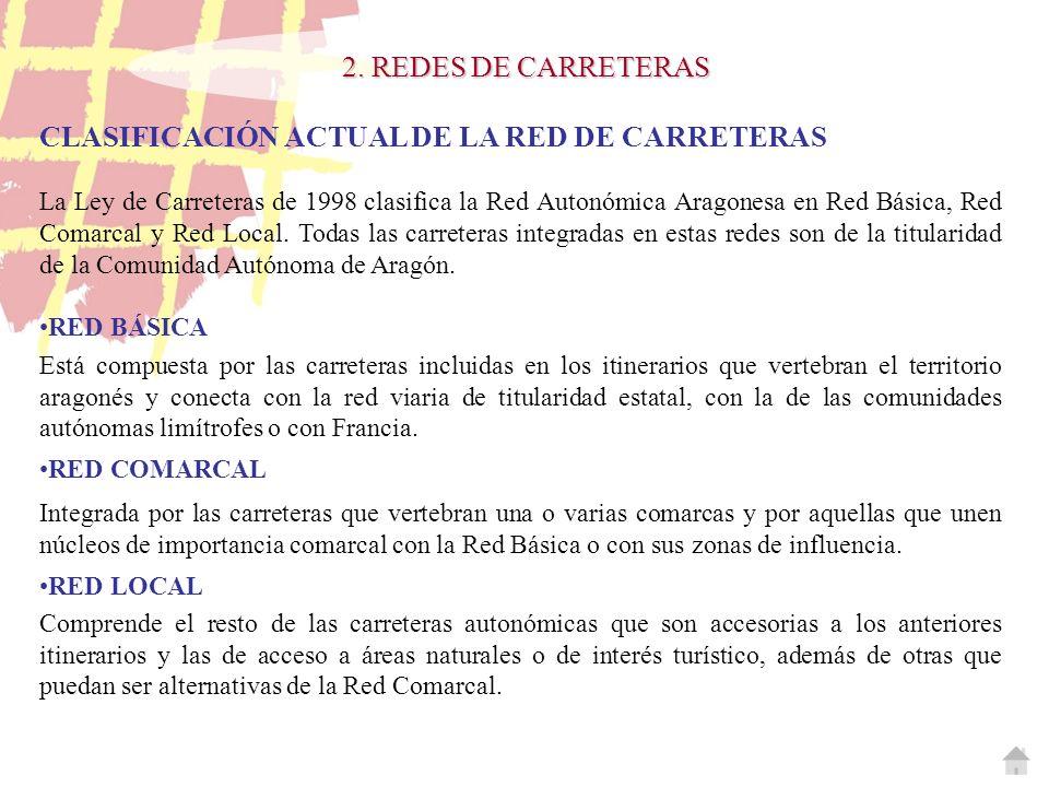CLASIFICACIÓN ACTUAL DE LA RED DE CARRETERAS