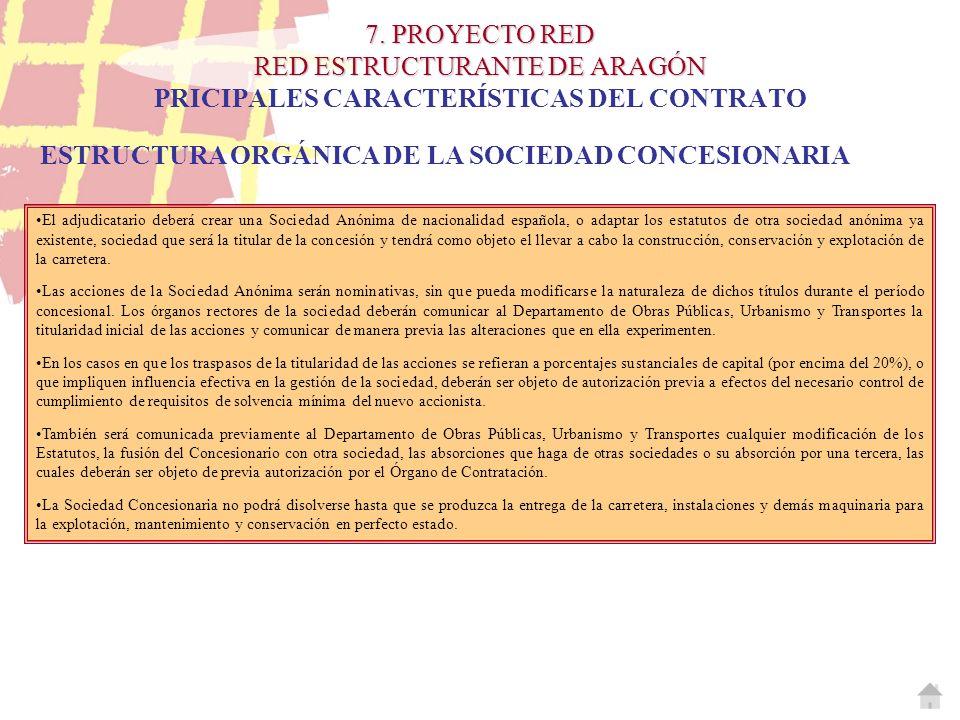 ESTRUCTURA ORGÁNICA DE LA SOCIEDAD CONCESIONARIA
