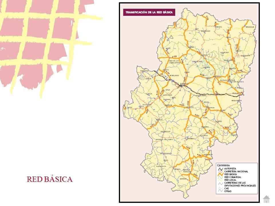 RED BÁSICA