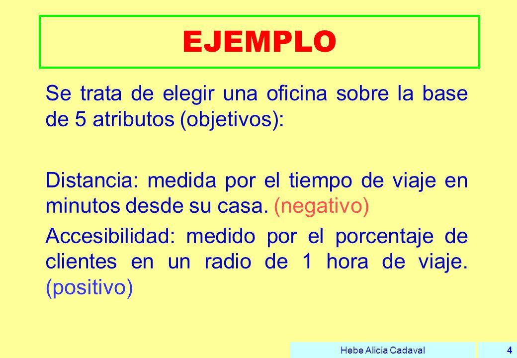 EJEMPLO Se trata de elegir una oficina sobre la base de 5 atributos (objetivos):