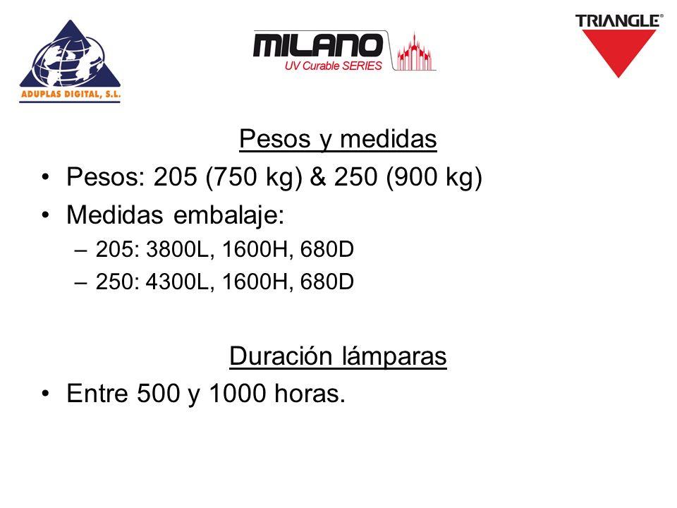 Pesos y medidas Pesos: 205 (750 kg) & 250 (900 kg) Medidas embalaje: