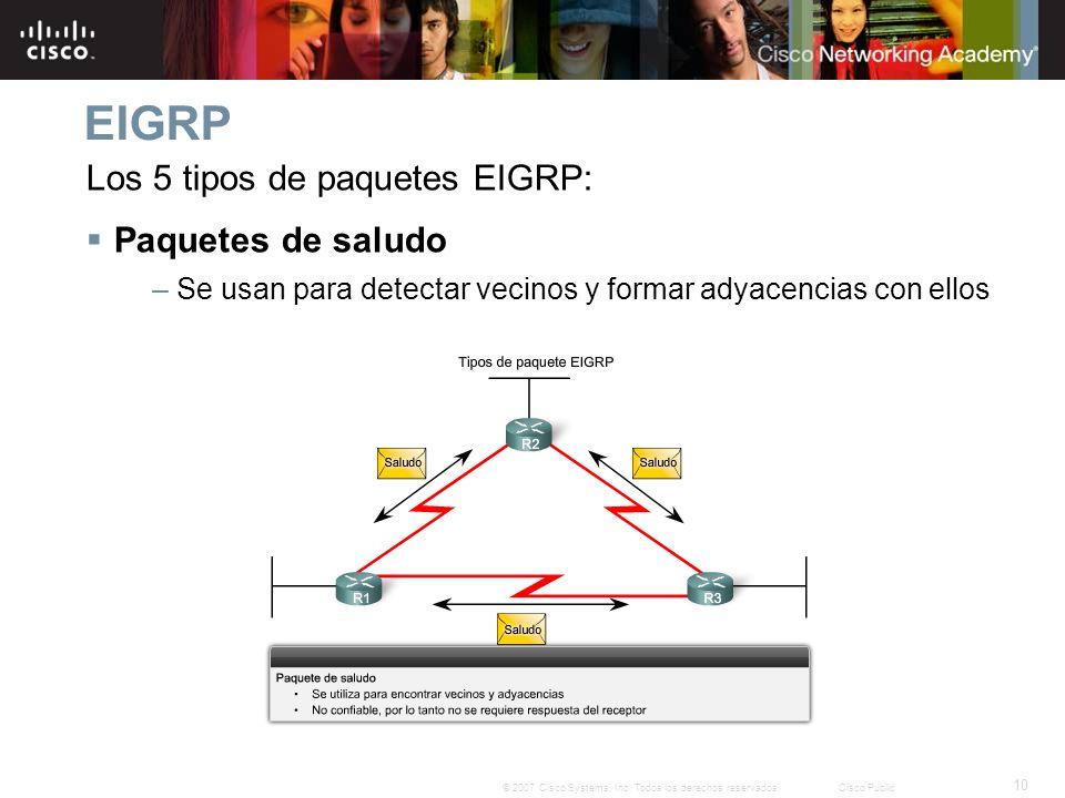 EIGRP Los 5 tipos de paquetes EIGRP: Paquetes de saludo