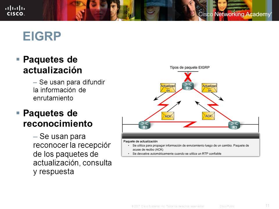 EIGRP Paquetes de actualización Paquetes de reconocimiento
