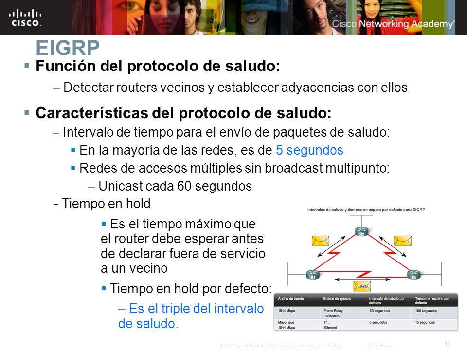EIGRP Función del protocolo de saludo: