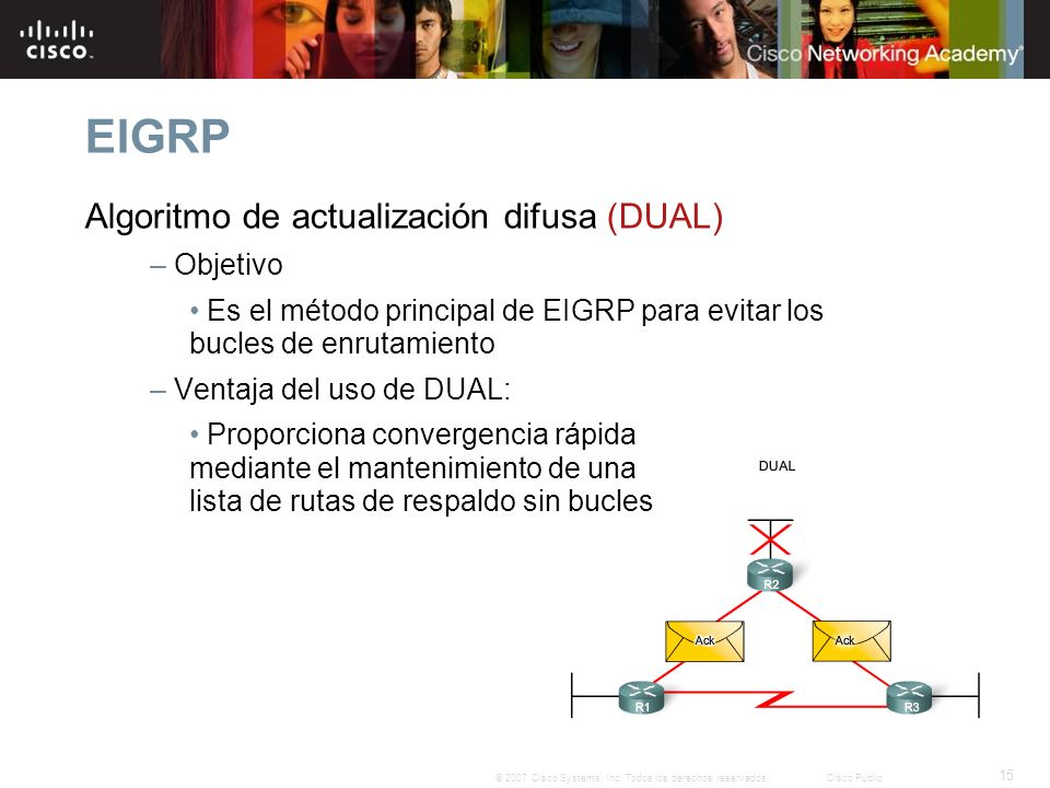 EIGRP Algoritmo de actualización difusa (DUAL) Objetivo