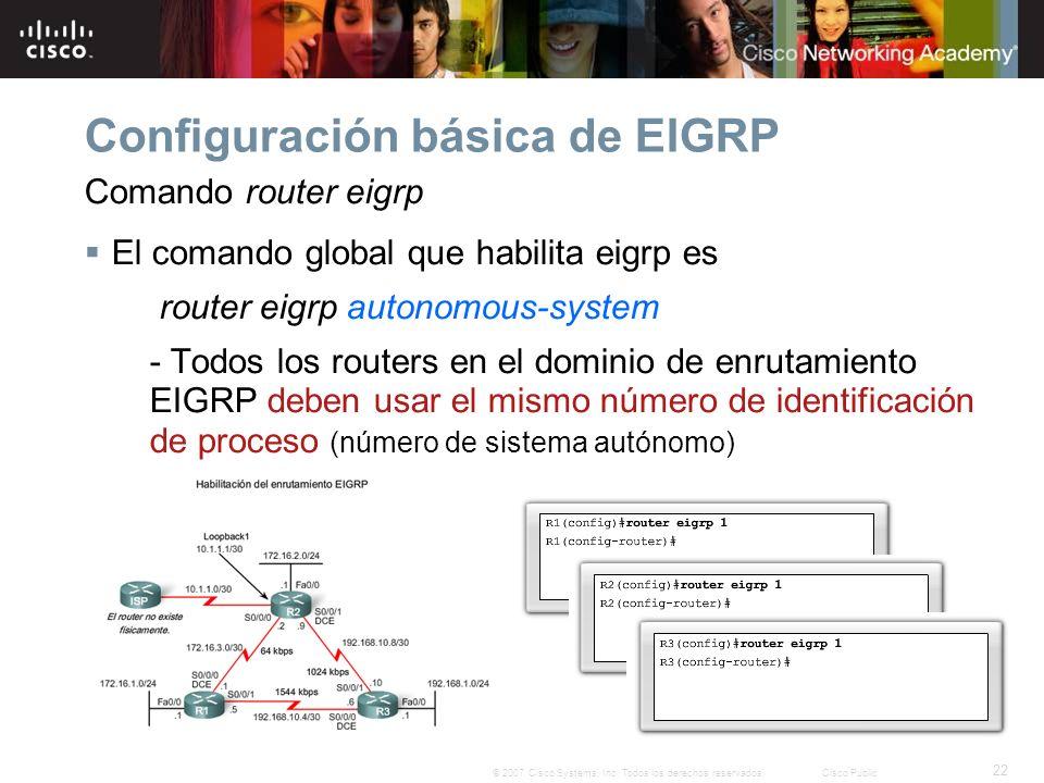 Configuración básica de EIGRP