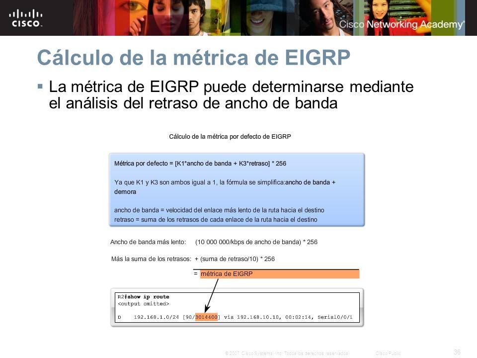 Cálculo de la métrica de EIGRP