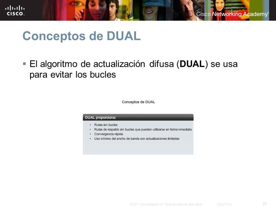 Conceptos de DUAL El algoritmo de actualización difusa (DUAL) se usa para evitar los bucles