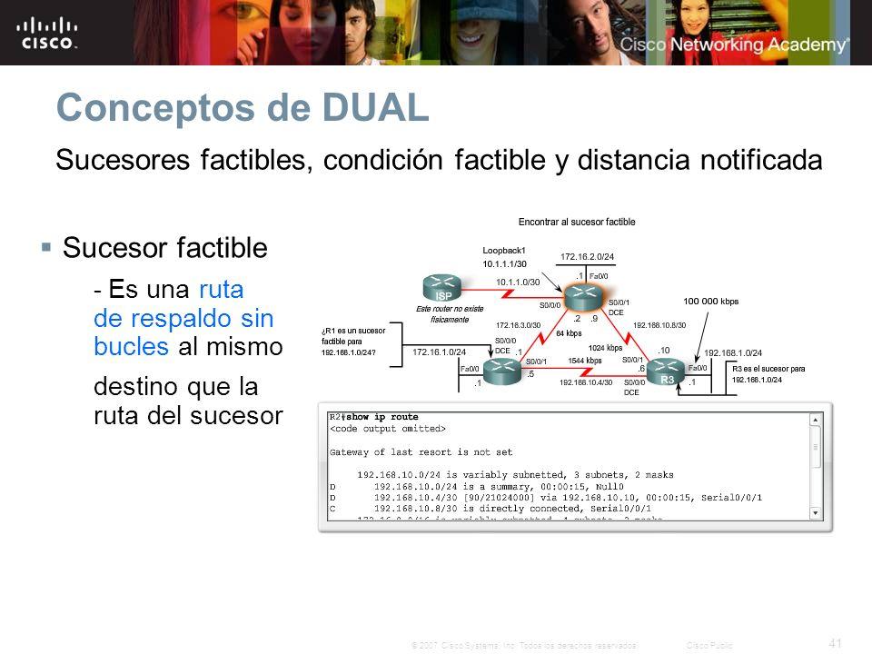 Conceptos de DUAL Sucesores factibles, condición factible y distancia notificada. Sucesor factible.