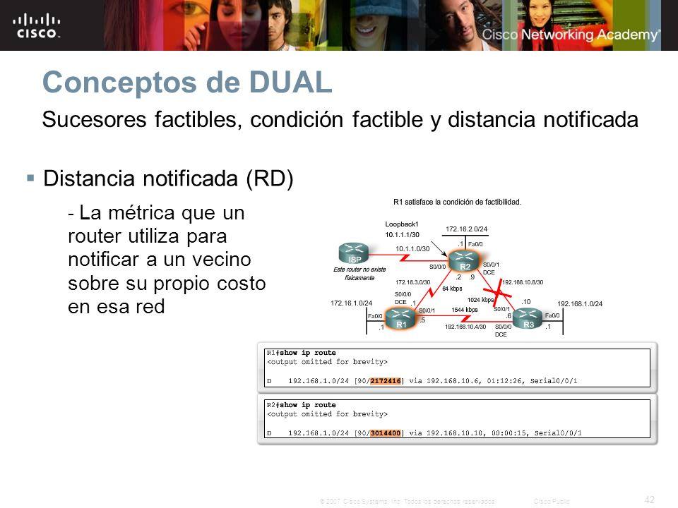 Conceptos de DUAL Sucesores factibles, condición factible y distancia notificada. Distancia notificada (RD)
