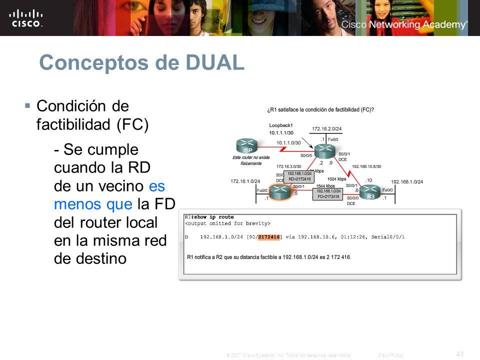 Conceptos de DUAL Condición de factibilidad (FC)