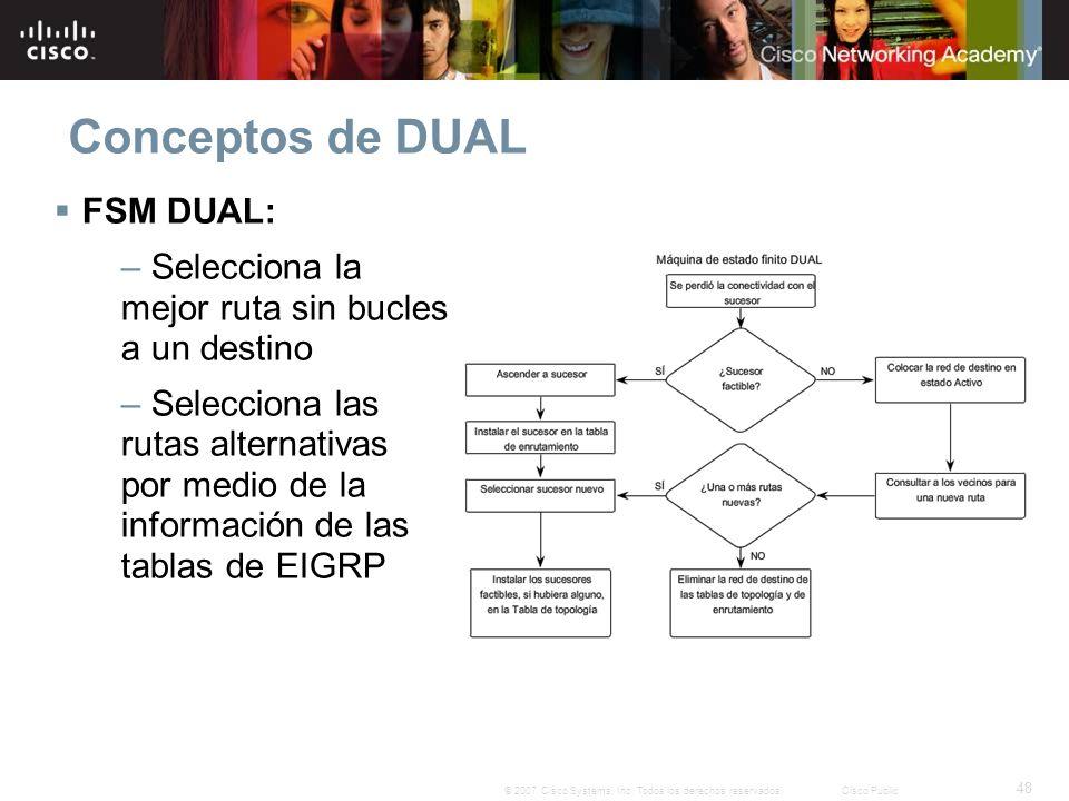 Conceptos de DUAL FSM DUAL: