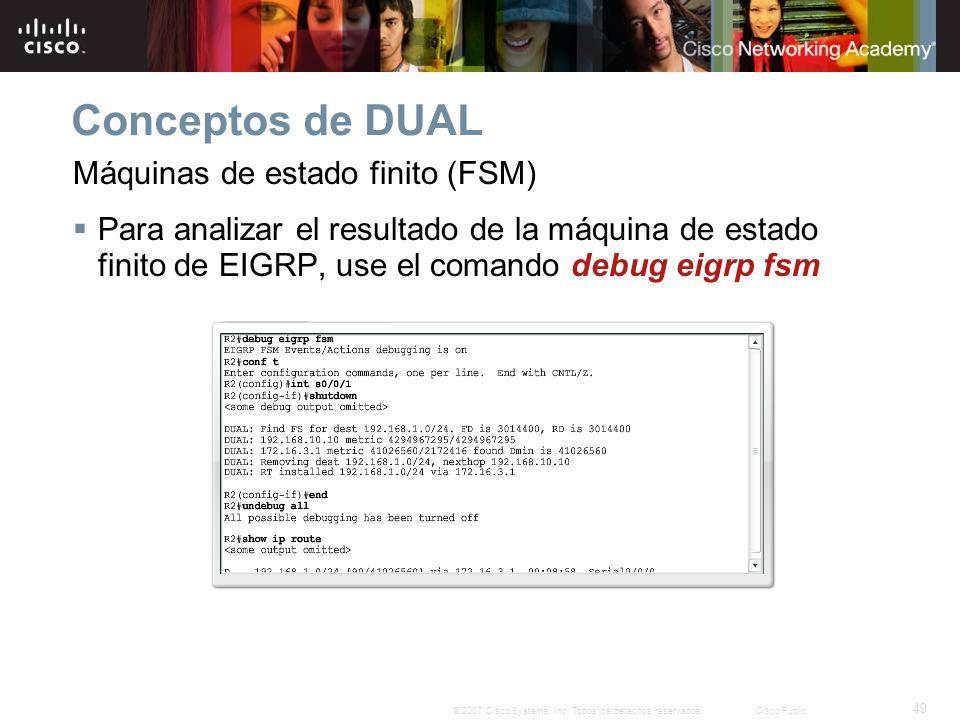 Conceptos de DUAL Máquinas de estado finito (FSM)