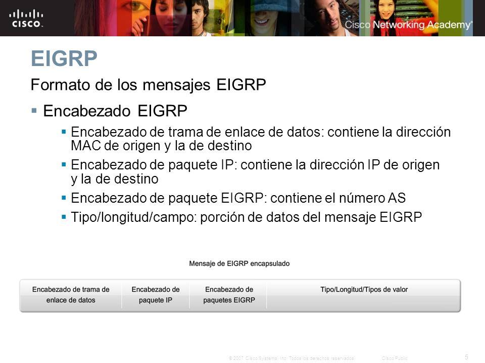 EIGRP Formato de los mensajes EIGRP Encabezado EIGRP