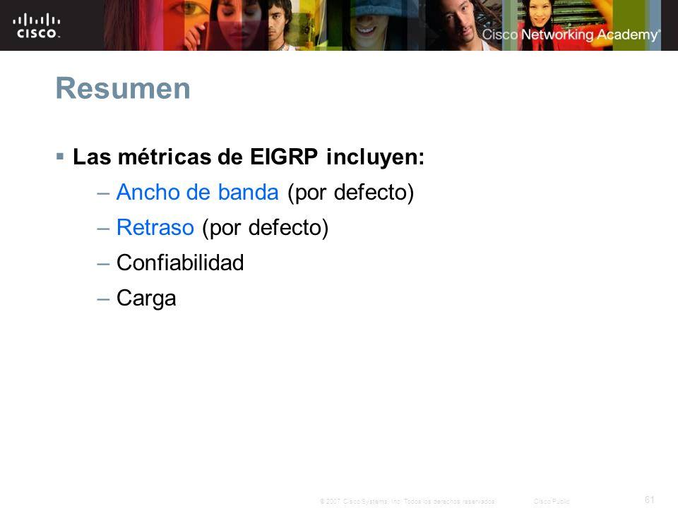 Resumen Las métricas de EIGRP incluyen: Ancho de banda (por defecto)