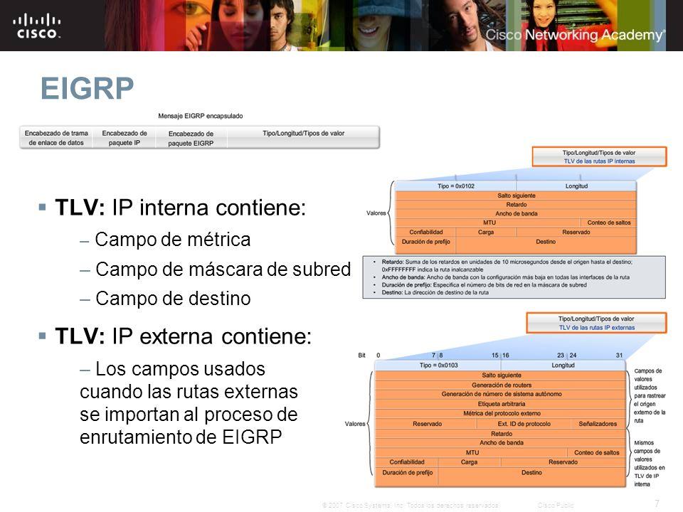 EIGRP TLV: IP interna contiene: TLV: IP externa contiene: