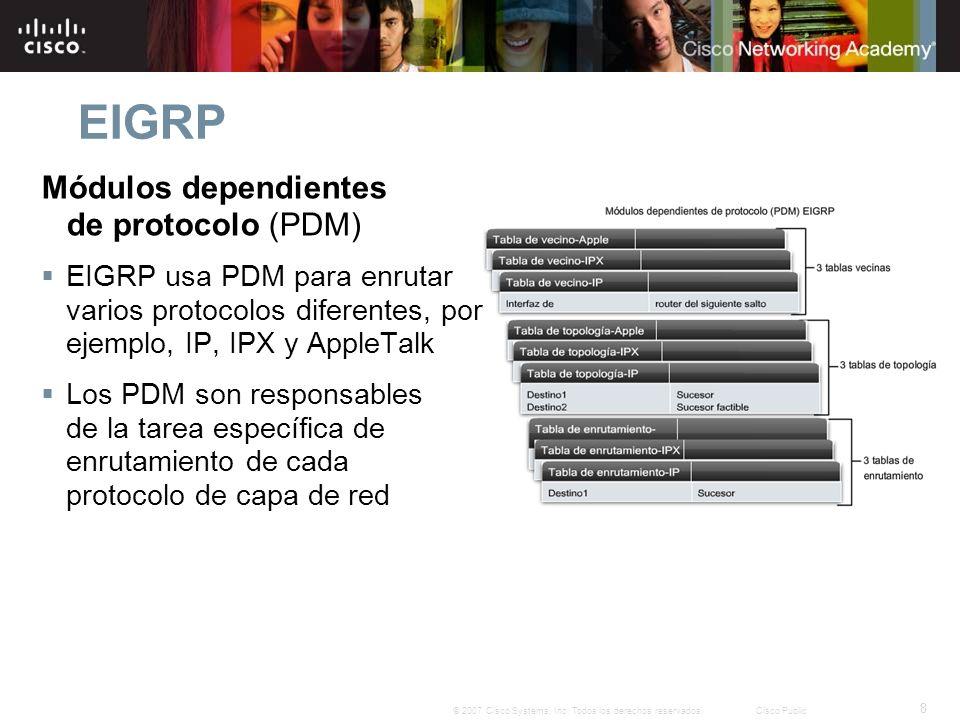 EIGRP Módulos dependientes de protocolo (PDM)