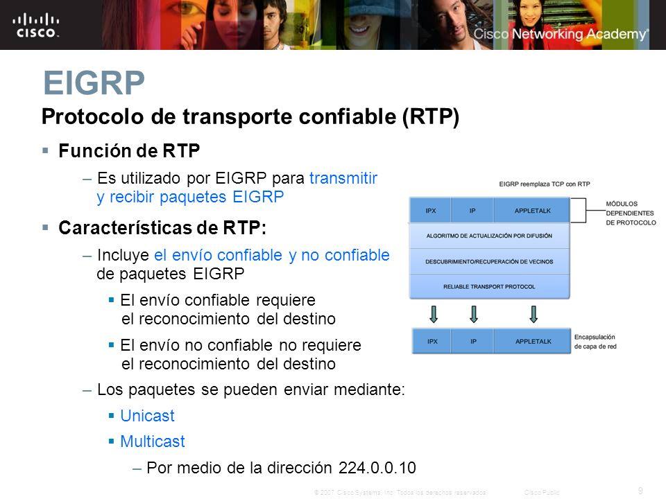 EIGRP Protocolo de transporte confiable (RTP) Función de RTP
