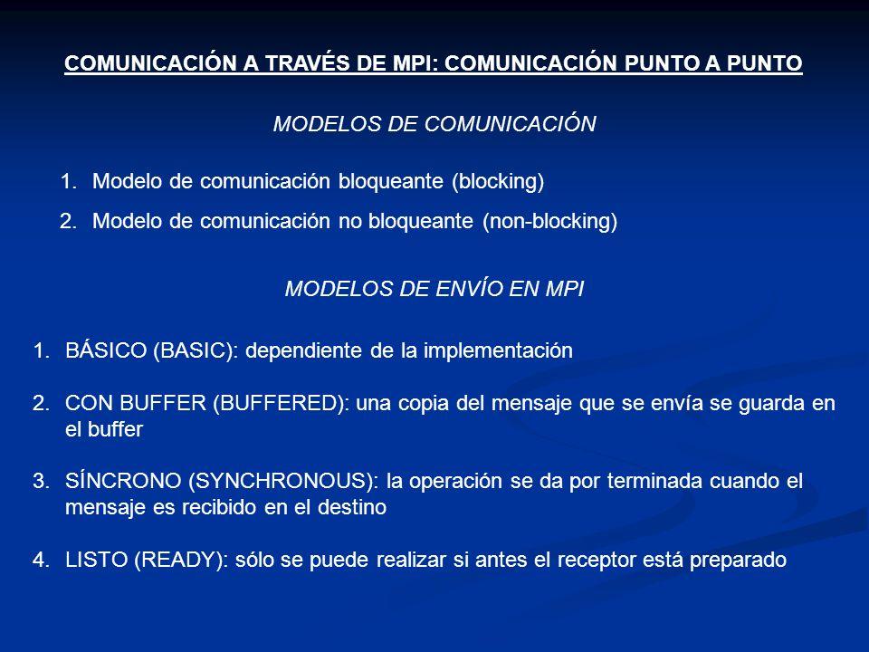 COMUNICACIÓN A TRAVÉS DE MPI: COMUNICACIÓN PUNTO A PUNTO