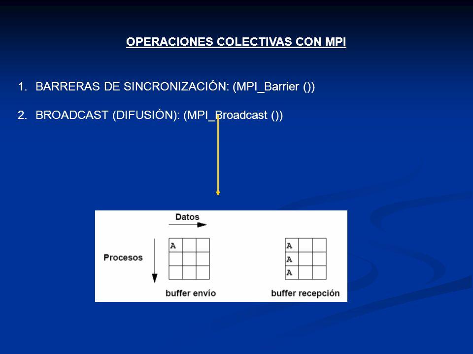 OPERACIONES COLECTIVAS CON MPI