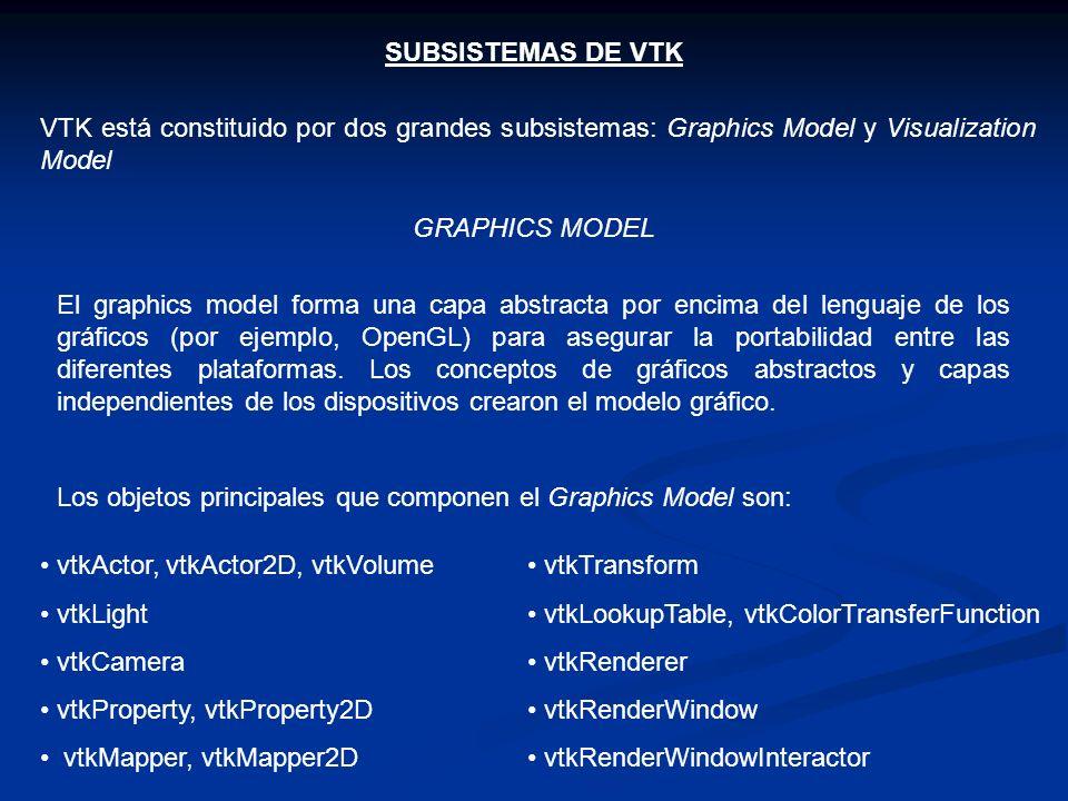 SUBSISTEMAS DE VTK VTK está constituido por dos grandes subsistemas: Graphics Model y Visualization Model.