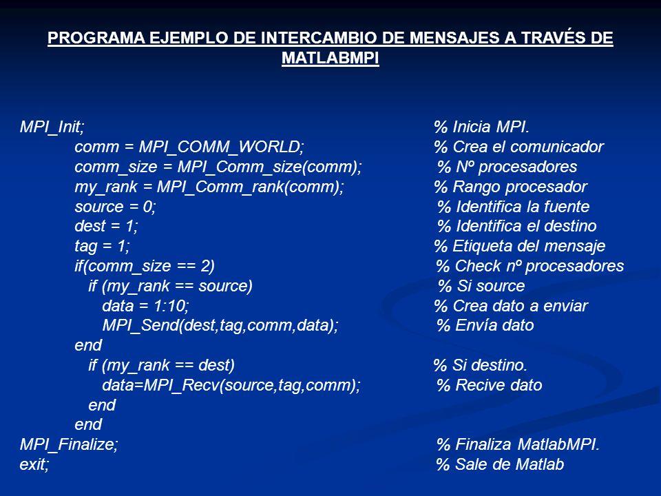 PROGRAMA EJEMPLO DE INTERCAMBIO DE MENSAJES A TRAVÉS DE MATLABMPI