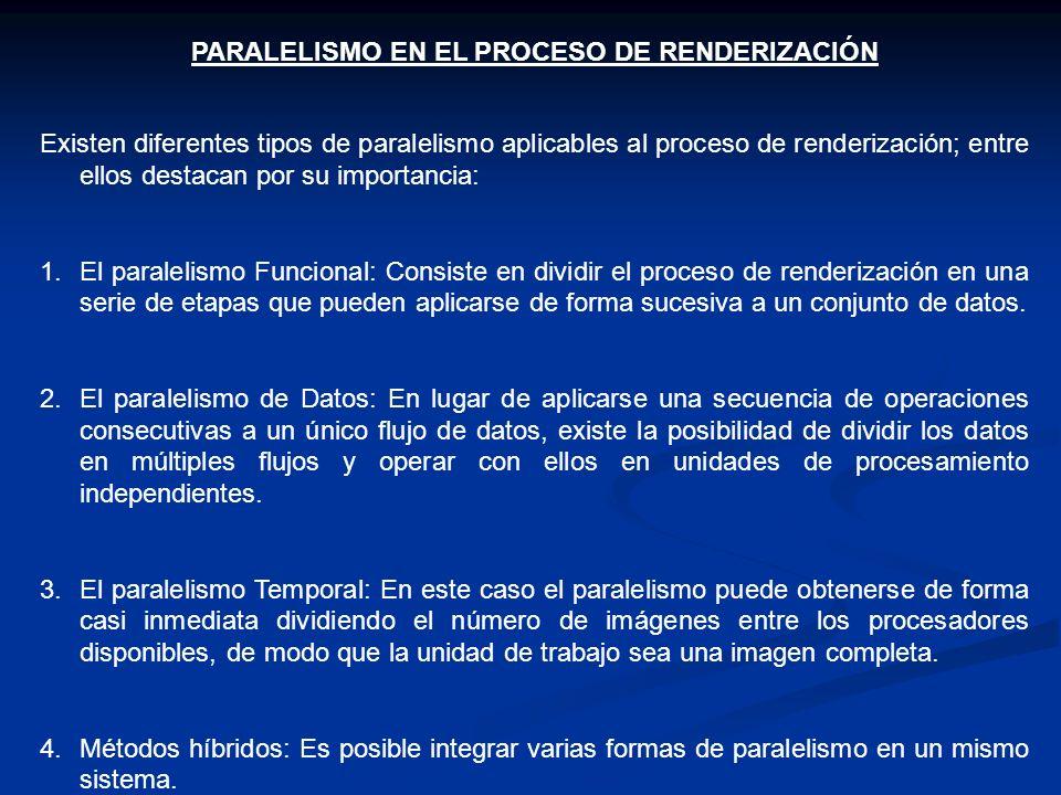 PARALELISMO EN EL PROCESO DE RENDERIZACIÓN