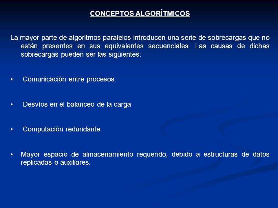 CONCEPTOS ALGORÍTMICOS