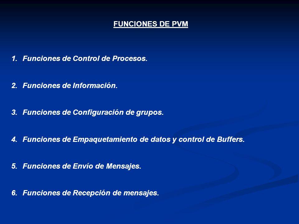 FUNCIONES DE PVM Funciones de Control de Procesos. Funciones de Información. Funciones de Configuración de grupos.