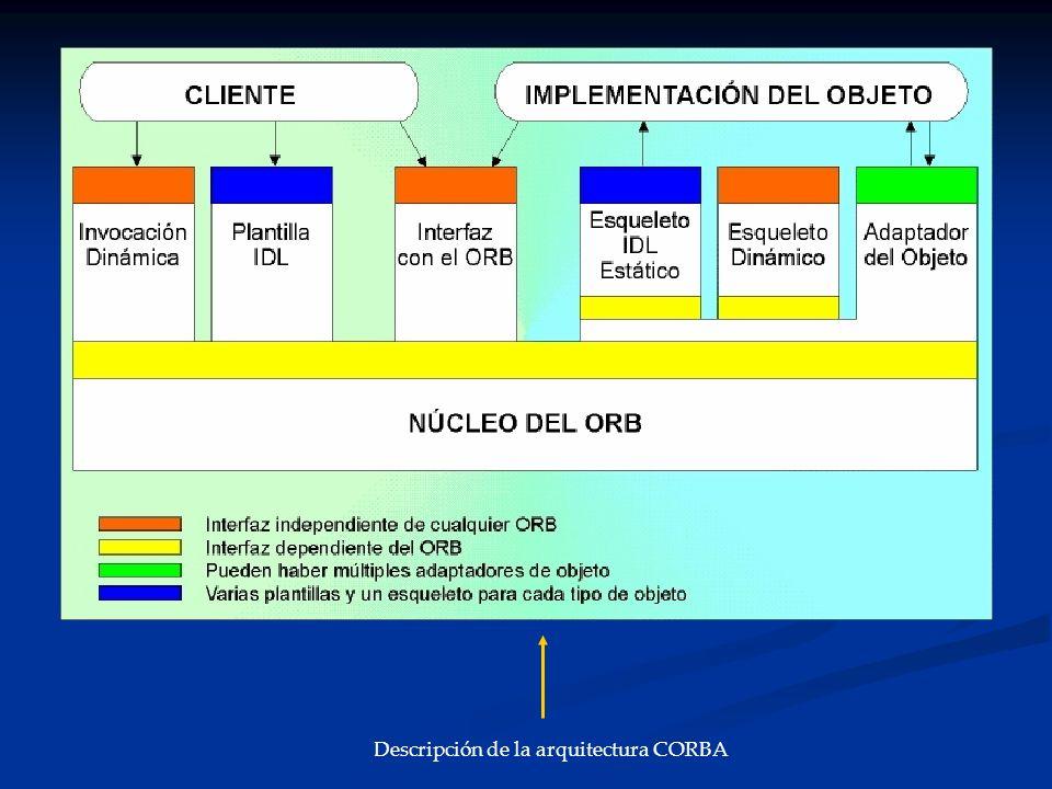 Descripción de la arquitectura CORBA