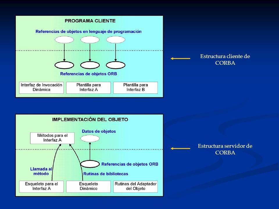Estructura cliente de CORBA